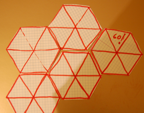 hexagon is formed out of 6 tryangles which have 60 degrees corners